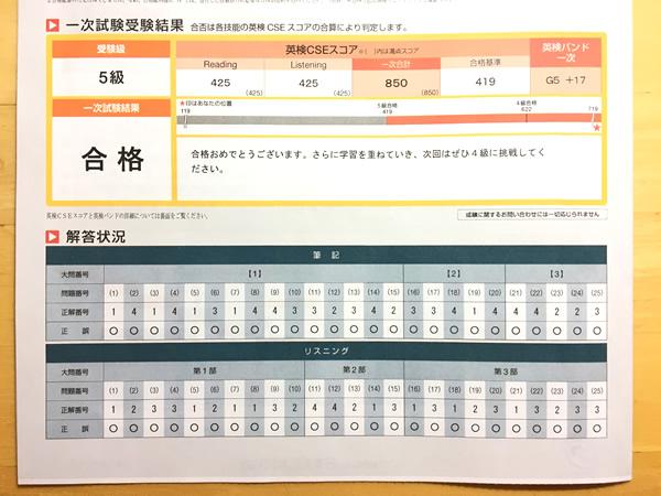 ht150287 2020年度 英検®合格